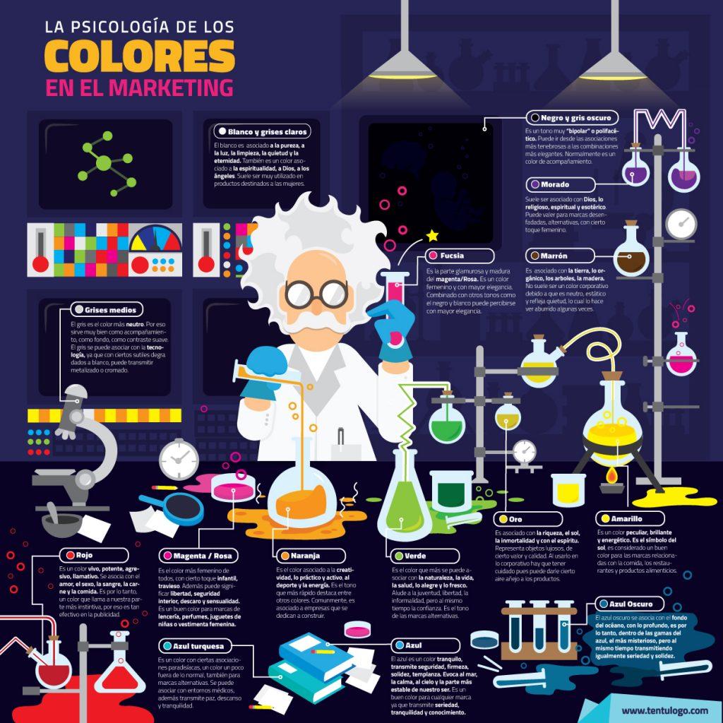 Psicología de los colores infografía