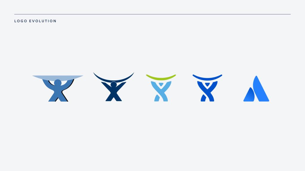Evolución de los logos de Atlassian antes de 2017