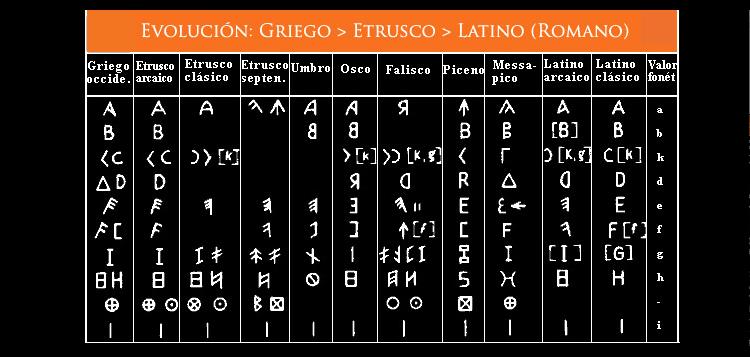 5_alfabeto_etrusco