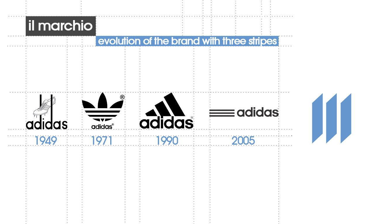 Hito A tiempo Maestría  Adidas: el monstruo de las tres rayas | Tentulogo