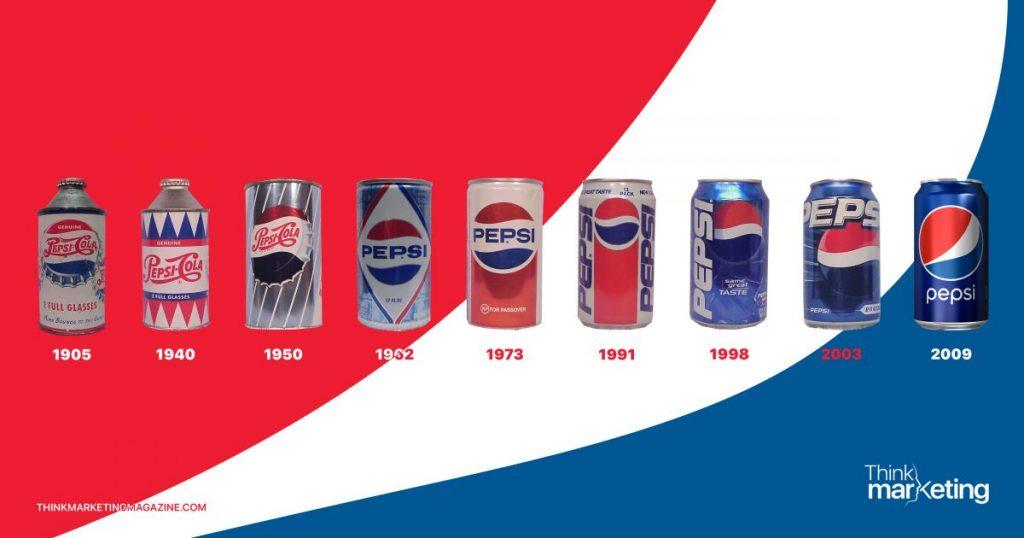 Latas de Pepsi desde 1905 hasta 2009