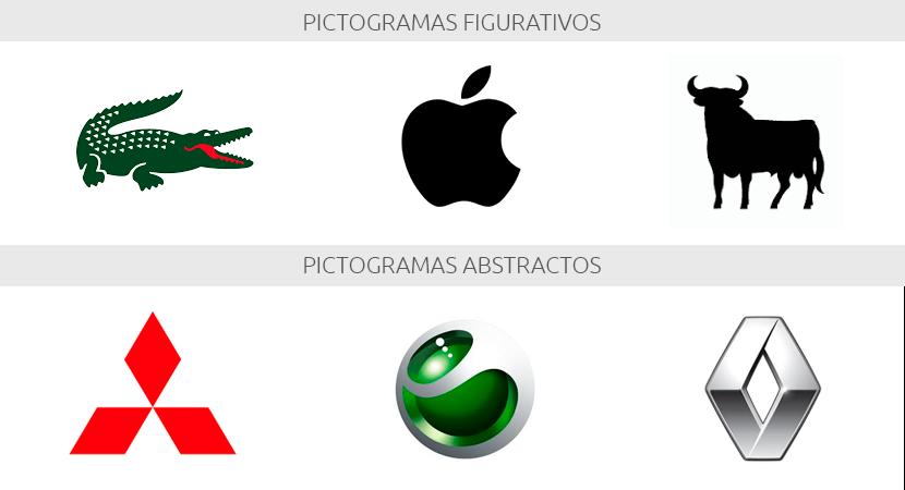 Ejemplos de pictogramas, logos