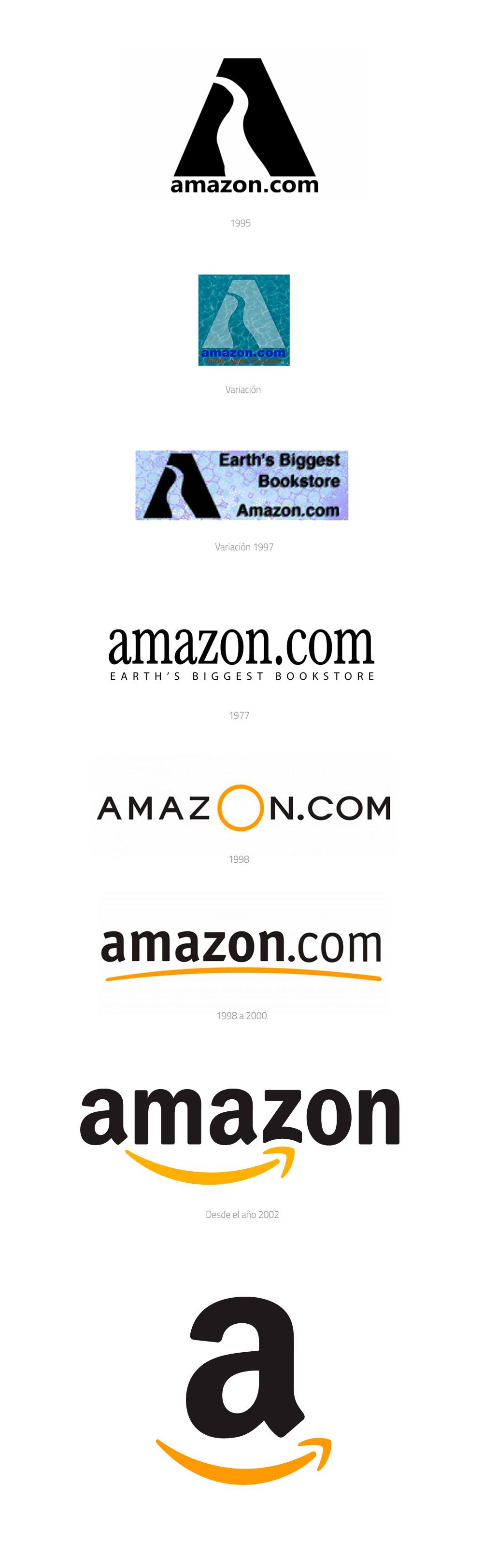 Evolución logo de Amazon
