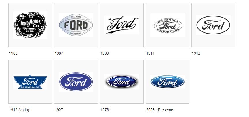 Ford Marca Pionera De Toda Una Industria Tentulogo