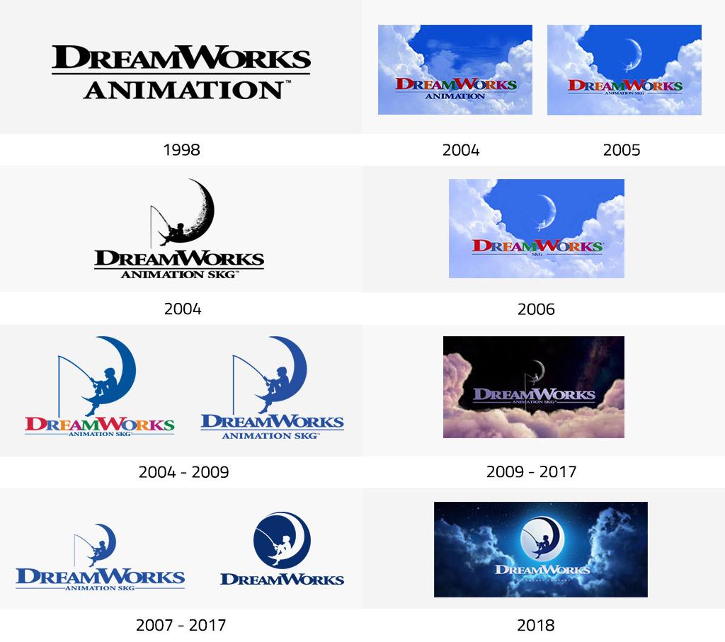 Variantes de los logos de DreamWorks